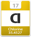Chlorine Atomic Number