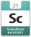Scandium Atomic Number