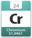 Chromium Atomic Number