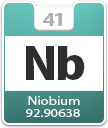 Niobium Atomic Number